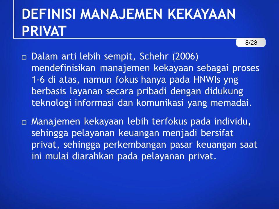 DEFINISI MANAJEMEN KEKAYAAN PRIVAT  Dalam arti lebih sempit, Schehr (2006) mendefinisikan manajemen kekayaan sebagai proses 1-6 di atas, namun fokus