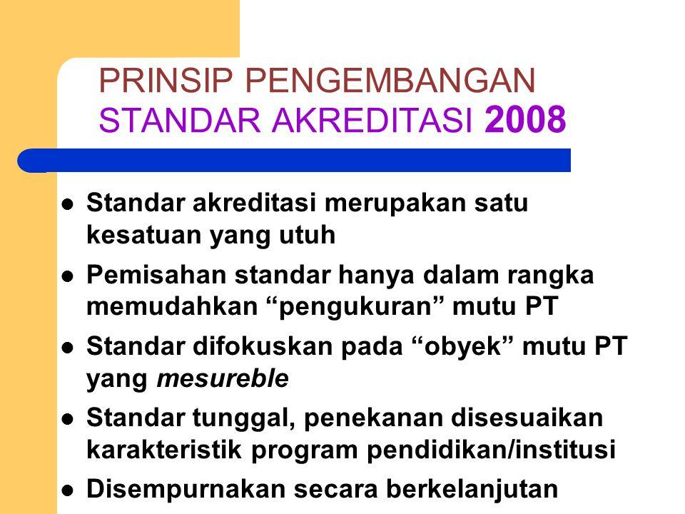 5 MANFAAT STANDAR AKREDITASI Untuk menjadi tolok ukur mutu input-process- output-outcome- impact penyelenggaraan pendidikan Program Studi Pengembangan