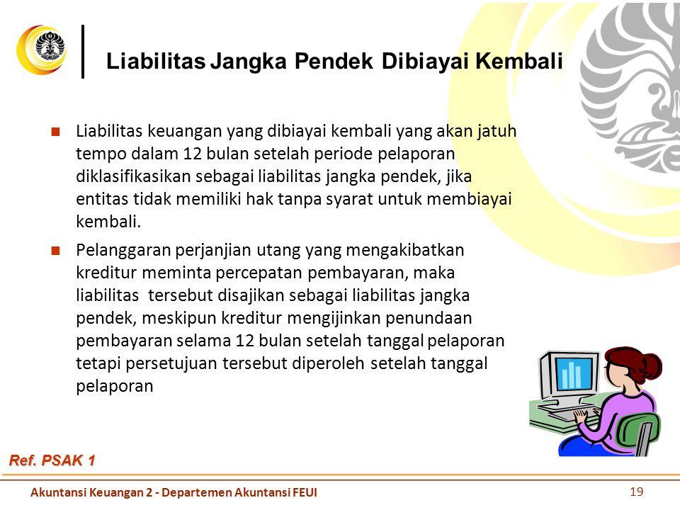 Liabilitas Jangka Pendek Dibiayai Kembali Liabilitas keuangan yang dibiayai kembali yang akan jatuh tempo dalam 12 bulan setelah periode pelaporan dik