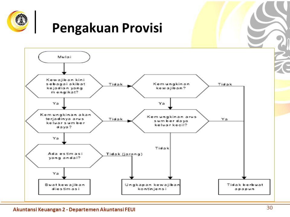 Pengakuan Provisi 30 Akuntansi Keuangan 2 - Departemen Akuntansi FEUI