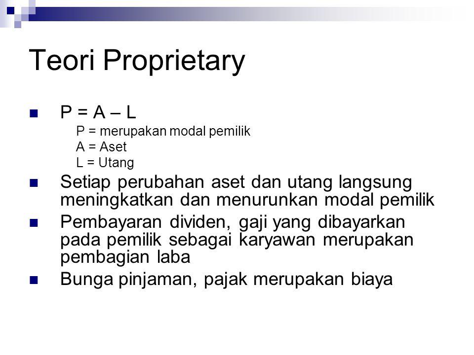 Teori Proprietary P = A – L P = merupakan modal pemilik A = Aset L = Utang Setiap perubahan aset dan utang langsung meningkatkan dan menurunkan modal
