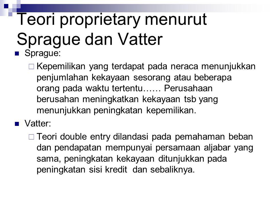 Teori proprietary menurut Sprague dan Vatter Sprague:  Kepemilikan yang terdapat pada neraca menunjukkan penjumlahan kekayaan sesorang atau beberapa