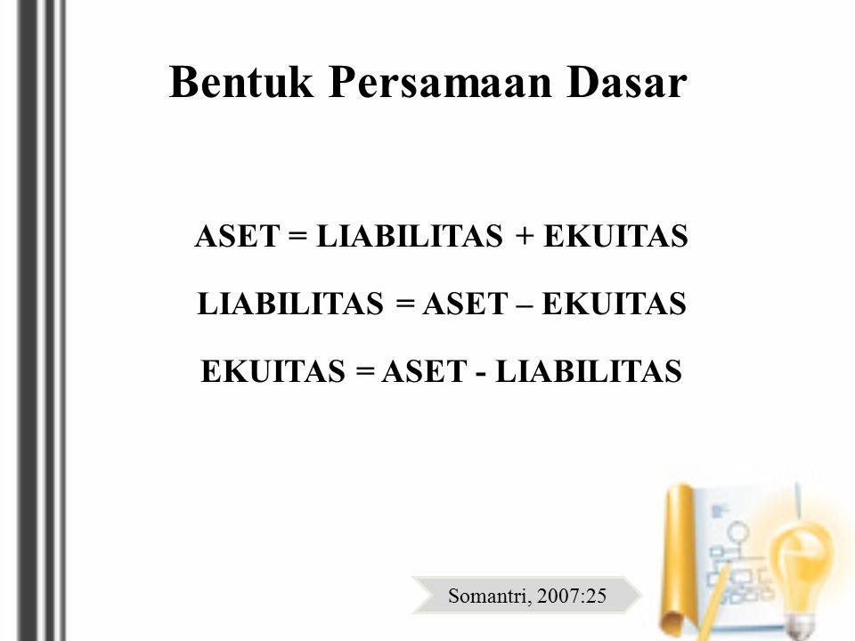 Bentuk Persamaan Dasar ASET = LIABILITAS + EKUITAS LIABILITAS = ASET – EKUITAS EKUITAS = ASET - LIABILITAS Somantri, 2007:25