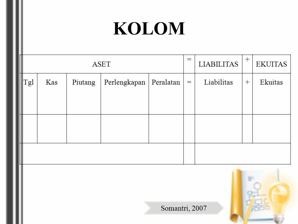 KOLOM ASET = LIABILITAS + EKUITAS TglKasPiutangPerlengkapanPeralatan=Liabilitas+Ekuitas Somantri, 2007
