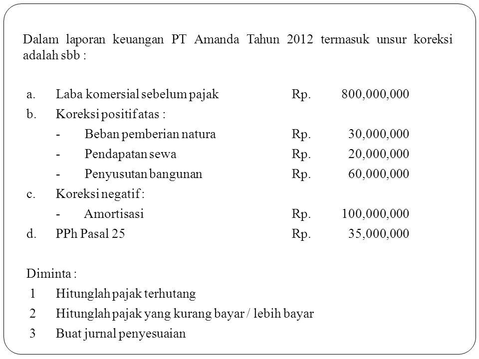 Dalam laporan keuangan PT Amanda Tahun 2012 termasuk unsur koreksi adalah sbb : a.