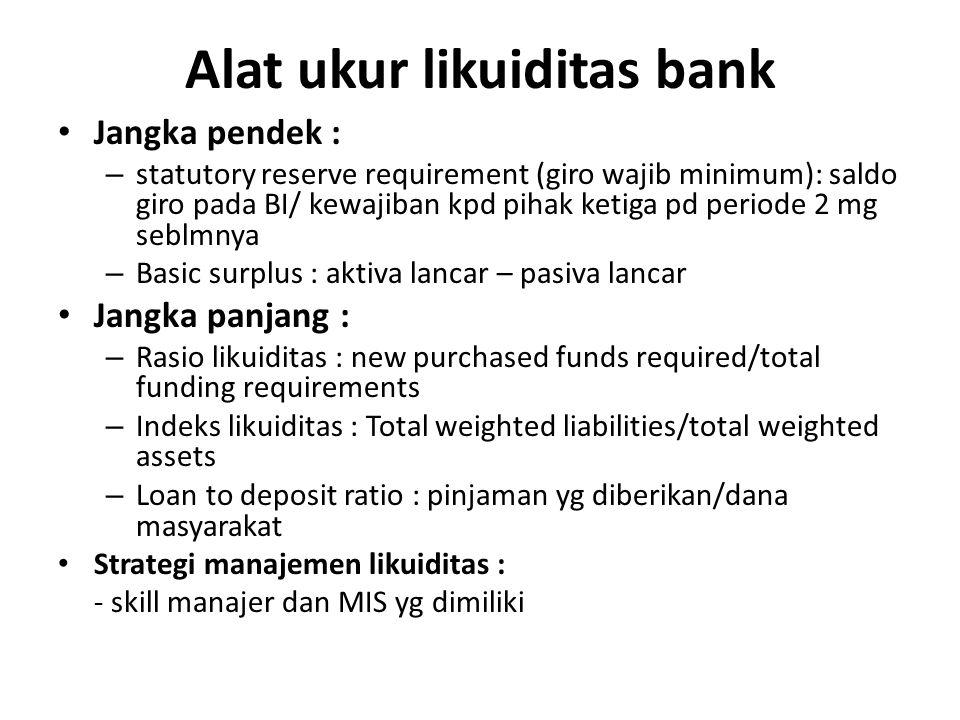 Alat ukur likuiditas bank Jangka pendek : – statutory reserve requirement (giro wajib minimum): saldo giro pada BI/ kewajiban kpd pihak ketiga pd peri