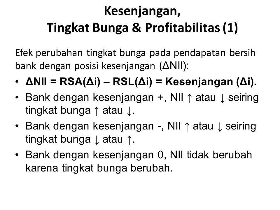 Kesenjangan, Tingkat Bunga & Profitabilitas (1) Efek perubahan tingkat bunga pada pendapatan bersih bank dengan posisi kesenjangan ( ΔNII): ΔNII = RSA