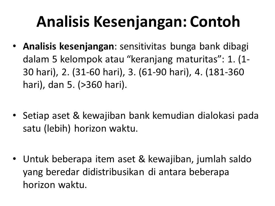 """Analisis Kesenjangan: Contoh Analisis kesenjangan: sensitivitas bunga bank dibagi dalam 5 kelompok atau """"keranjang maturitas"""": 1. (1- 30 hari), 2. (31"""