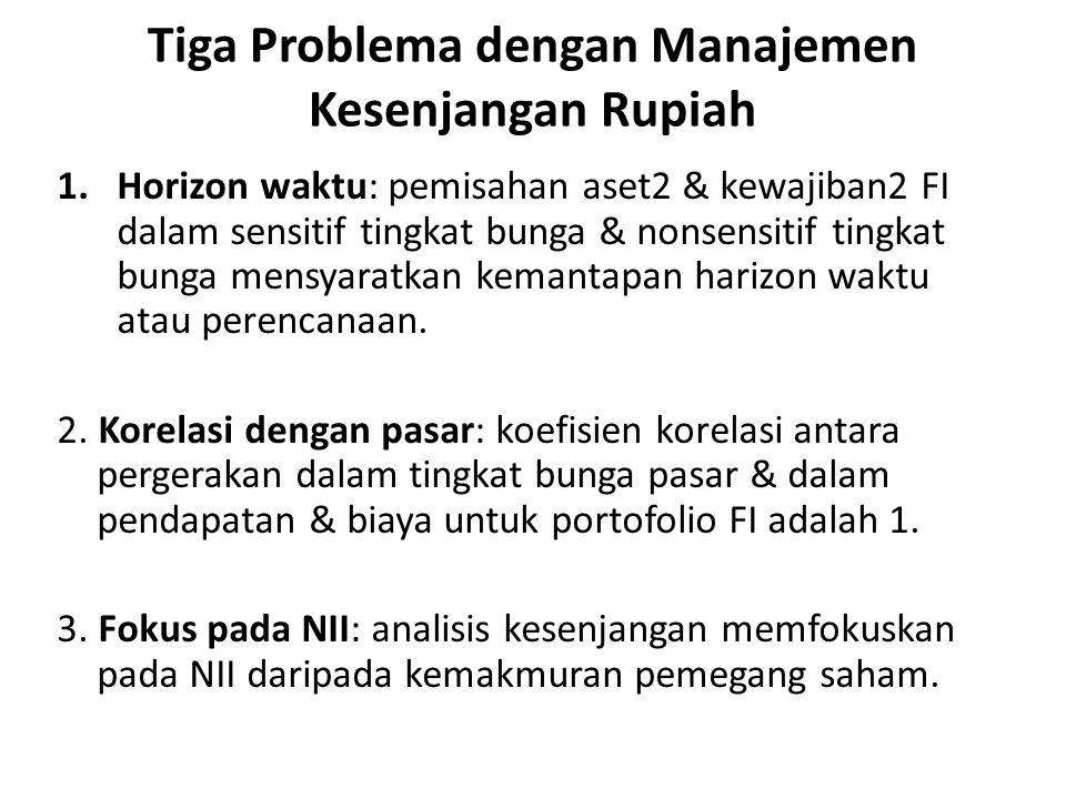 Tiga Problema dengan Manajemen Kesenjangan Rupiah 1.Horizon waktu: pemisahan aset2 & kewajiban2 FI dalam sensitif tingkat bunga & nonsensitif tingkat
