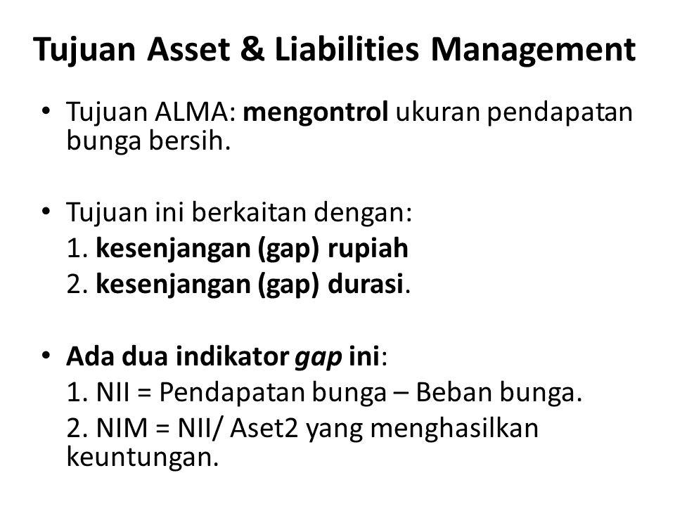 Tujuan Asset & Liabilities Management Tujuan ALMA: mengontrol ukuran pendapatan bunga bersih. Tujuan ini berkaitan dengan: 1. kesenjangan (gap) rupiah