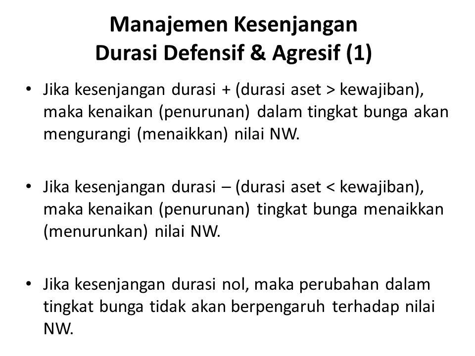 Manajemen Kesenjangan Durasi Defensif & Agresif (1) Jika kesenjangan durasi + (durasi aset > kewajiban), maka kenaikan (penurunan) dalam tingkat bunga