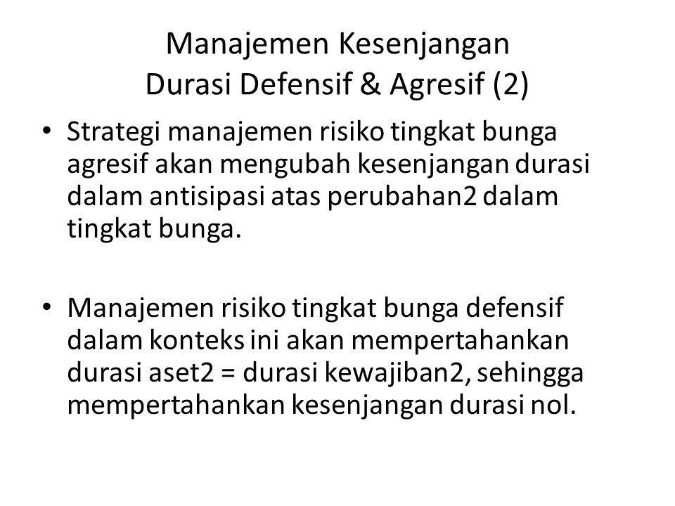 Manajemen Kesenjangan Durasi Defensif & Agresif (2) Strategi manajemen risiko tingkat bunga agresif akan mengubah kesenjangan durasi dalam antisipasi