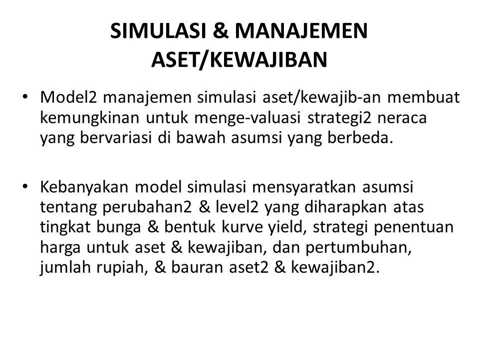 SIMULASI & MANAJEMEN ASET/KEWAJIBAN Model2 manajemen simulasi aset/kewajib-an membuat kemungkinan untuk menge-valuasi strategi2 neraca yang bervariasi