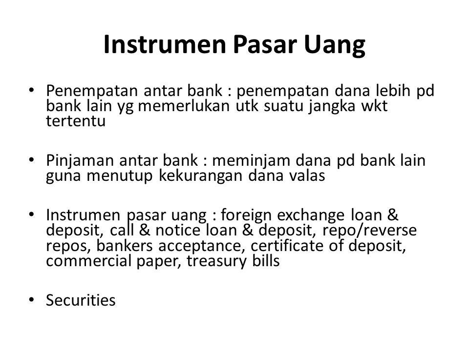 Instrumen Pasar Uang Penempatan antar bank : penempatan dana lebih pd bank lain yg memerlukan utk suatu jangka wkt tertentu Pinjaman antar bank : memi