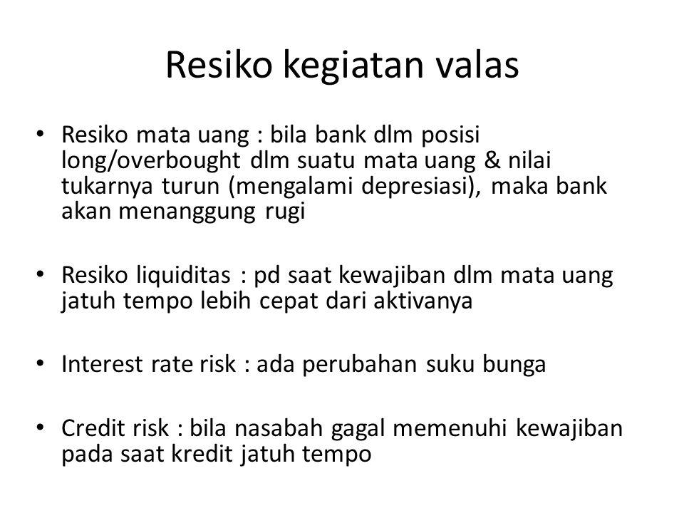 Resiko kegiatan valas Resiko mata uang : bila bank dlm posisi long/overbought dlm suatu mata uang & nilai tukarnya turun (mengalami depresiasi), maka