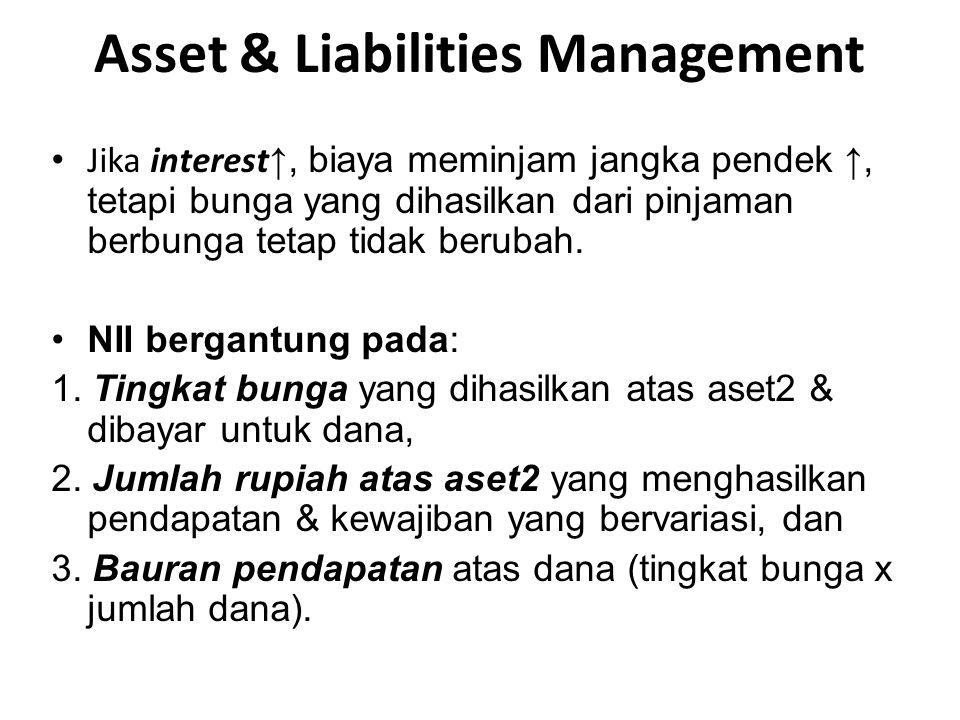 Asset & Liabilities Management Jika interest ↑, biaya meminjam jangka pendek ↑, tetapi bunga yang dihasilkan dari pinjaman berbunga tetap tidak beruba