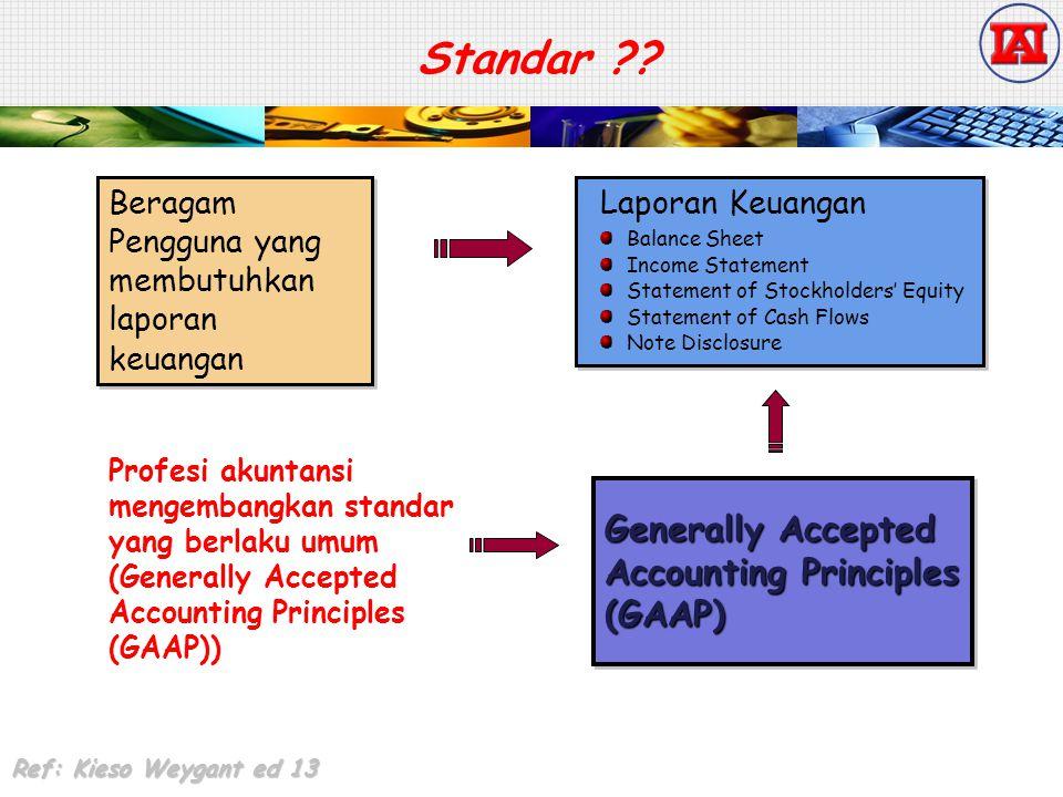 Standar ?? Beragam Pengguna yang membutuhkan laporan keuangan Profesi akuntansi mengembangkan standar yang berlaku umum (Generally Accepted Accounting