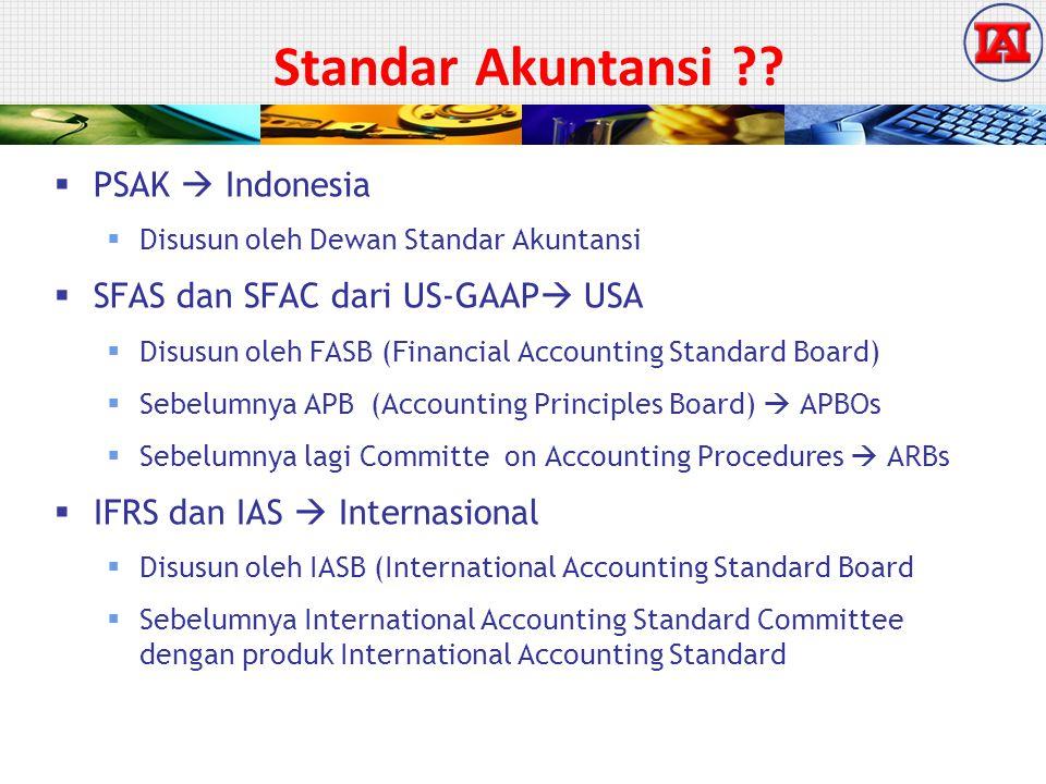 Standar Akuntansi di Indonesia  Disusun oleh Dewan Standar Akuntansi Keuangan  Standar Akuntansi yang disusun  PSAK  PSAK ETAP  PSAK Syariah  Dewan Standar Akuntansi Keuangan berada dibawah Ikatan Akuntan Indonesia bukan dibawah IAPI (Institut Akuntan Publik Indonesia).