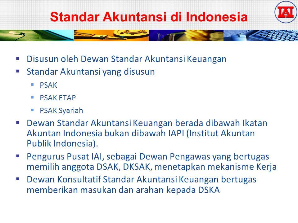 Standar Akuntansi di Indonesia  Disusun oleh Dewan Standar Akuntansi Keuangan  Standar Akuntansi yang disusun  PSAK  PSAK ETAP  PSAK Syariah  De
