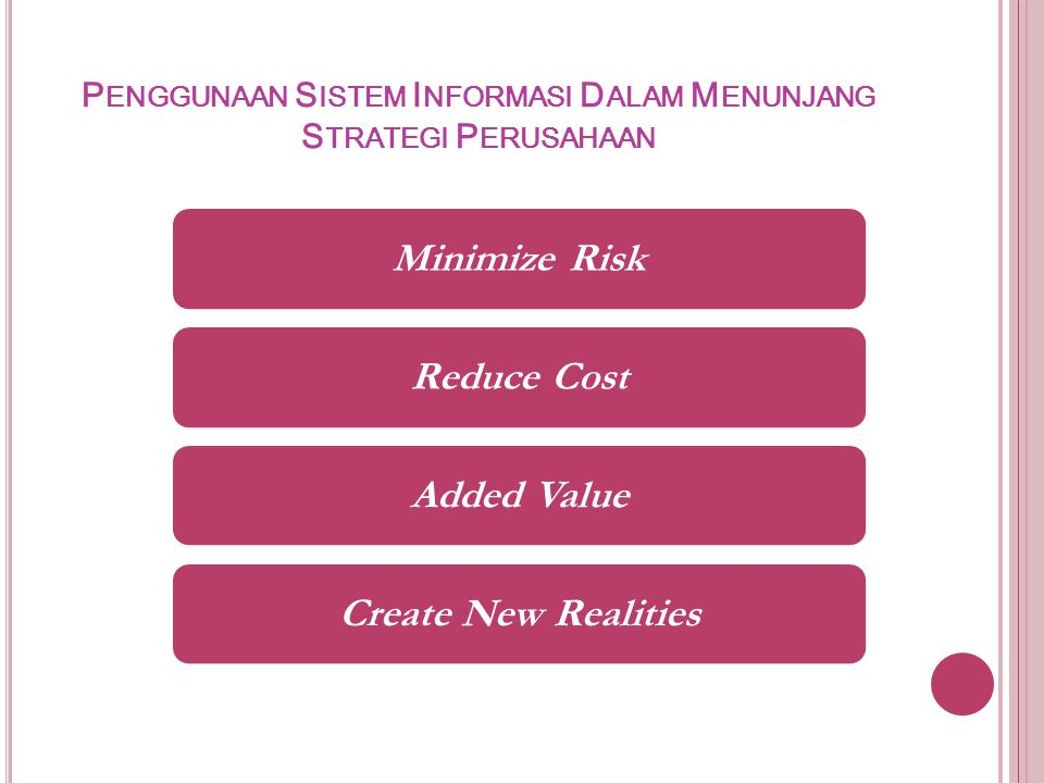 P ENGGUNAAN S ISTEM I NFORMASI D ALAM M ENUNJANG S TRATEGI P ERUSAHAAN Minimize RiskReduce CostAdded ValueCreate New Realities