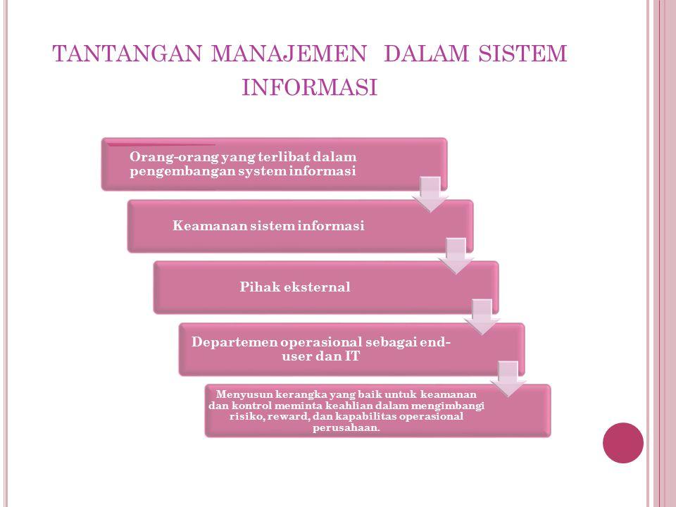 TANTANGAN MANAJEMEN DALAM SISTEM INFORMASI Orang-orang yang terlibat dalam pengembangan system informasi Keamanan sistem informasiPihak eksternal Depa