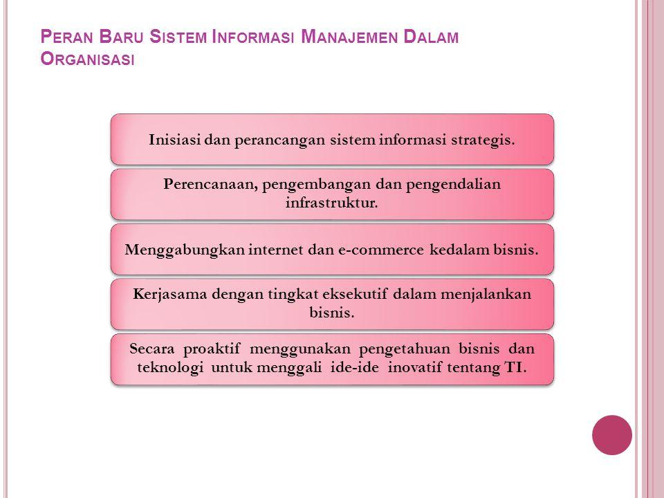 P ERAN B ARU S ISTEM I NFORMASI M ANAJEMEN D ALAM O RGANISASI Inisiasi dan perancangan sistem informasi strategis. Perencanaan, pengembangan dan penge