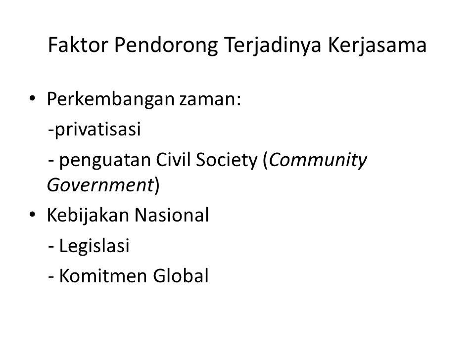 Faktor Pendorong Terjadinya Kerjasama Perkembangan zaman: -privatisasi - penguatan Civil Society (Community Government) Kebijakan Nasional - Legislasi