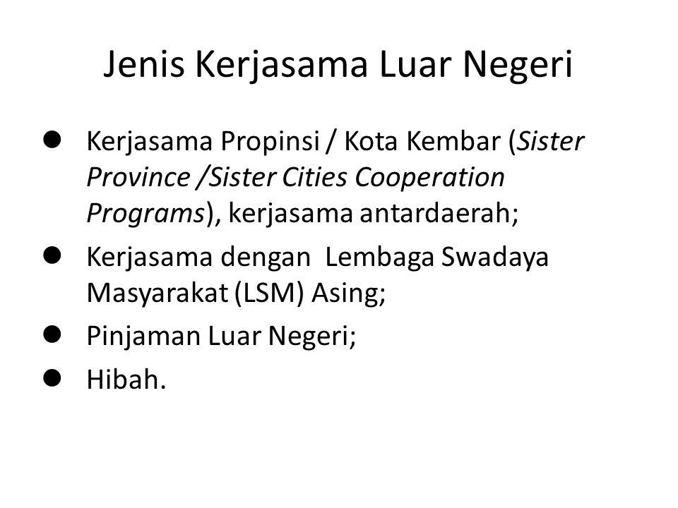 Jenis Kerjasama Luar Negeri Kerjasama Propinsi / Kota Kembar (Sister Province /Sister Cities Cooperation Programs), kerjasama antardaerah; Kerjasama d