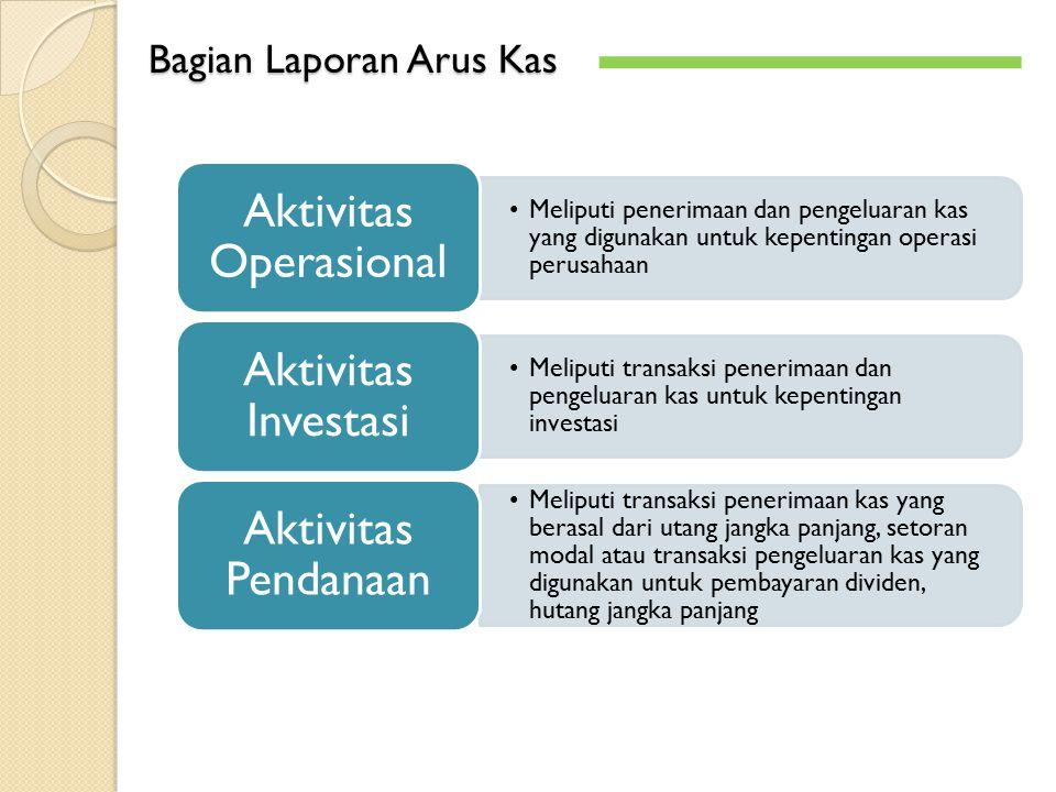 Bagian Laporan Arus Kas Bagian Laporan Arus Kas Meliputi penerimaan dan pengeluaran kas yang digunakan untuk kepentingan operasi perusahaan Aktivitas