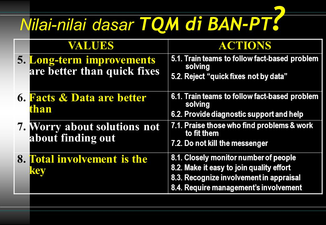 Nilai-nilai dasar TQM di BAN-PT ? VALUESACTIONS 5. Long-term improvements are better than quick fixes 5.1. Train teams to follow fact-based problem so