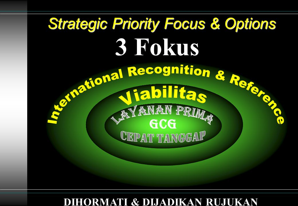 Strategic Priority Focus & Options 3 Fokus GCG DIHORMATI & DIJADIKAN RUJUKAN