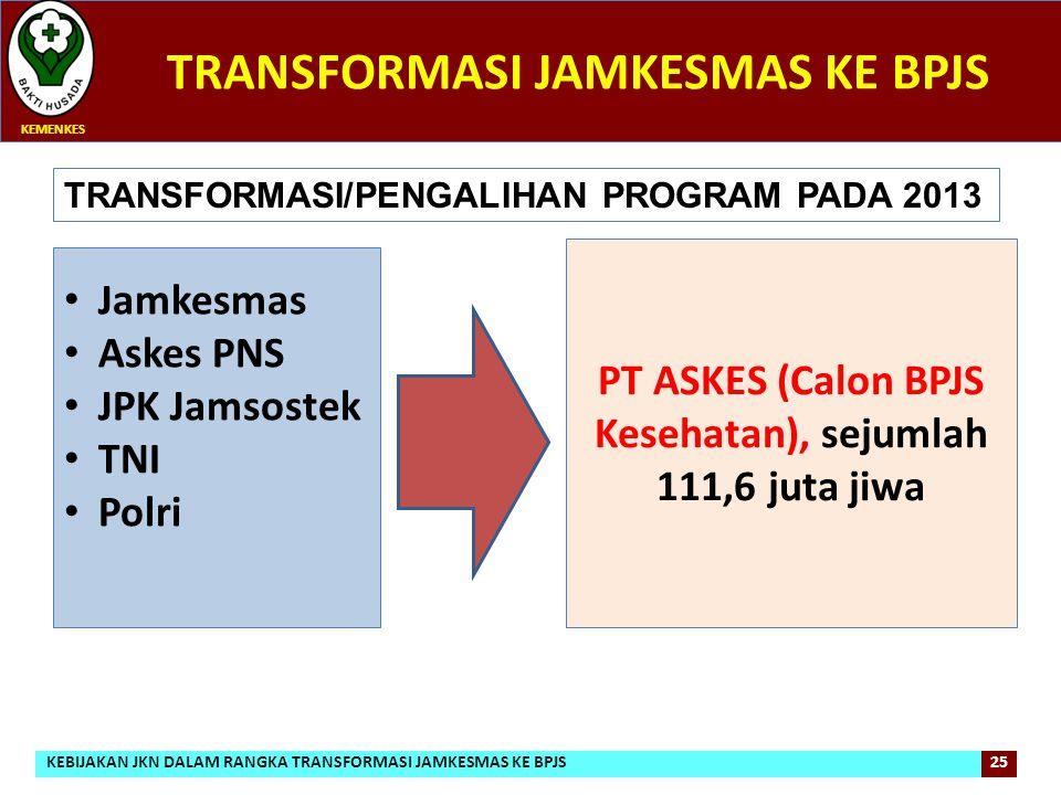 TRANSFORMASI JAMKESMAS KE BPJS Jamkesmas Askes PNS JPK Jamsostek TNI Polri PT ASKES (Calon BPJS Kesehatan), sejumlah 111,6 juta jiwa TRANSFORMASI/PENG