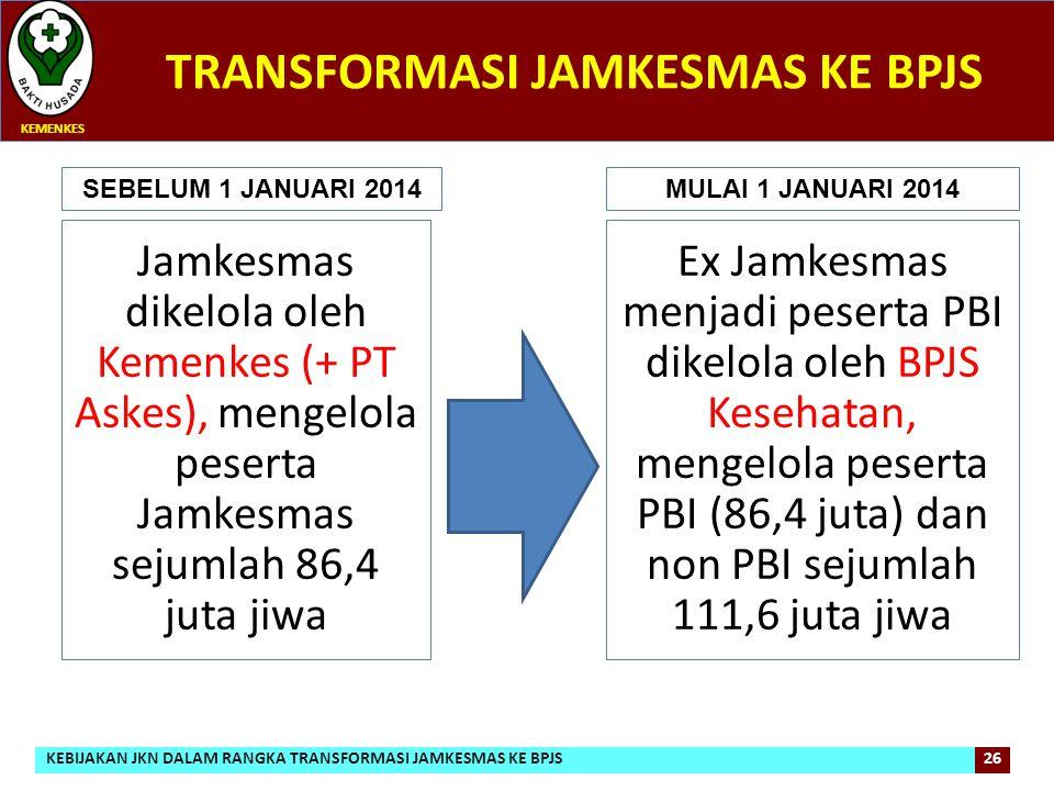 Jamkesmas dikelola oleh Kemenkes (+ PT Askes), mengelola peserta Jamkesmas sejumlah 86,4 juta jiwa Ex Jamkesmas menjadi peserta PBI dikelola oleh BPJS
