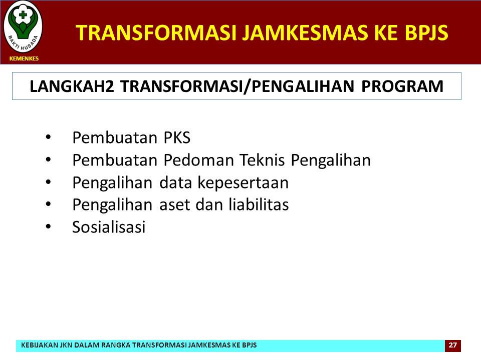Pembuatan PKS Pembuatan Pedoman Teknis Pengalihan Pengalihan data kepesertaan Pengalihan aset dan liabilitas Sosialisasi LANGKAH2 TRANSFORMASI/PENGALI