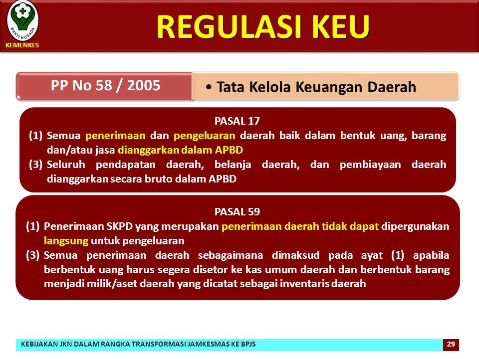 29 PP No 58 / 2005 Tata Kelola Keuangan Daerah PASAL 59 (1)Penerimaan SKPD yang merupakan penerimaan daerah tidak dapat dipergunakan langsung untuk pe