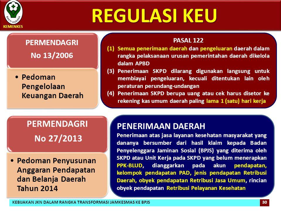 30 PERMENDAGRI No 13/2006 Pedoman Pengelolaan Keuangan Daerah PASAL 122 (1)Semua penerimaan daerah dan pengeluaran daerah dalam rangka pelaksanaan uru