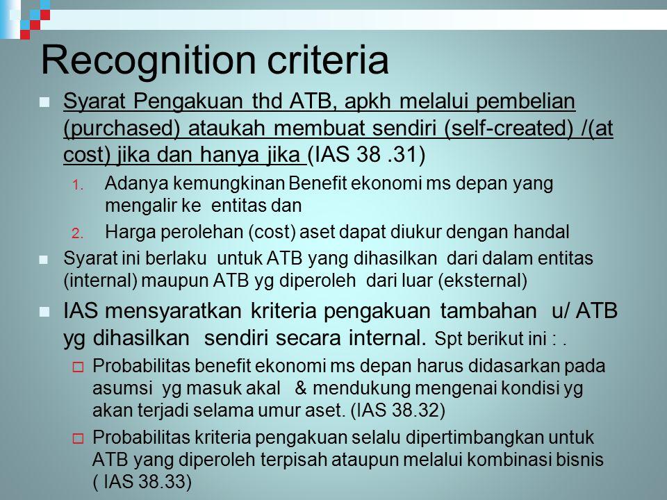 Recognition criteria Syarat Pengakuan thd ATB, apkh melalui pembelian (purchased) ataukah membuat sendiri (self-created) /(at cost) jika dan hanya jik