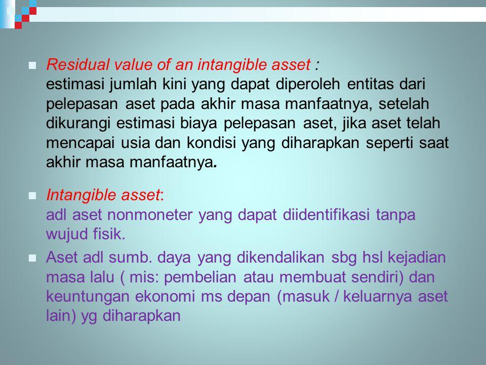 Residual value of an intangible asset : estimasi jumlah kini yang dapat diperoleh entitas dari pelepasan aset pada akhir masa manfaatnya, setelah diku