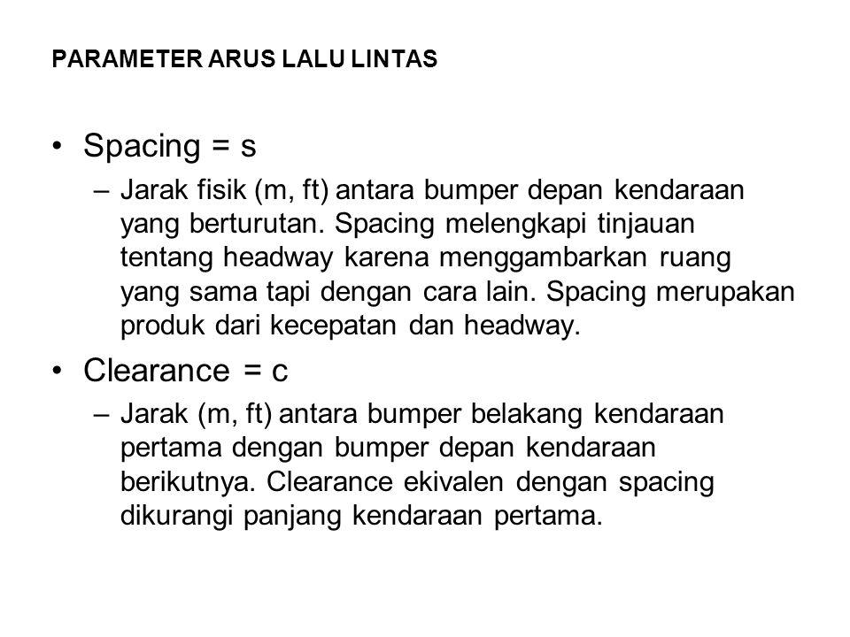 Spacing = s –Jarak fisik (m, ft) antara bumper depan kendaraan yang berturutan. Spacing melengkapi tinjauan tentang headway karena menggambarkan ruang