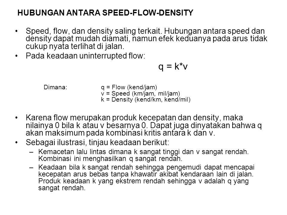 Speed, flow, dan density saling terkait. Hubungan antara speed dan density dapat mudah diamati, namun efek keduanya pada arus tidak cukup nyata terlih