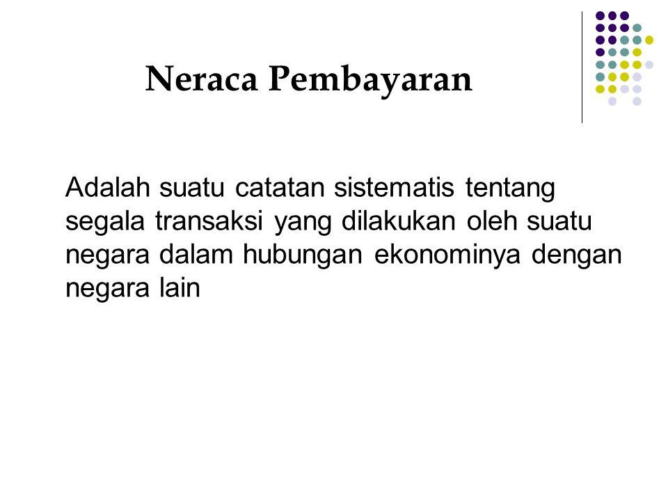 Neraca Pembayaran Adalah suatu catatan sistematis tentang segala transaksi yang dilakukan oleh suatu negara dalam hubungan ekonominya dengan negara la