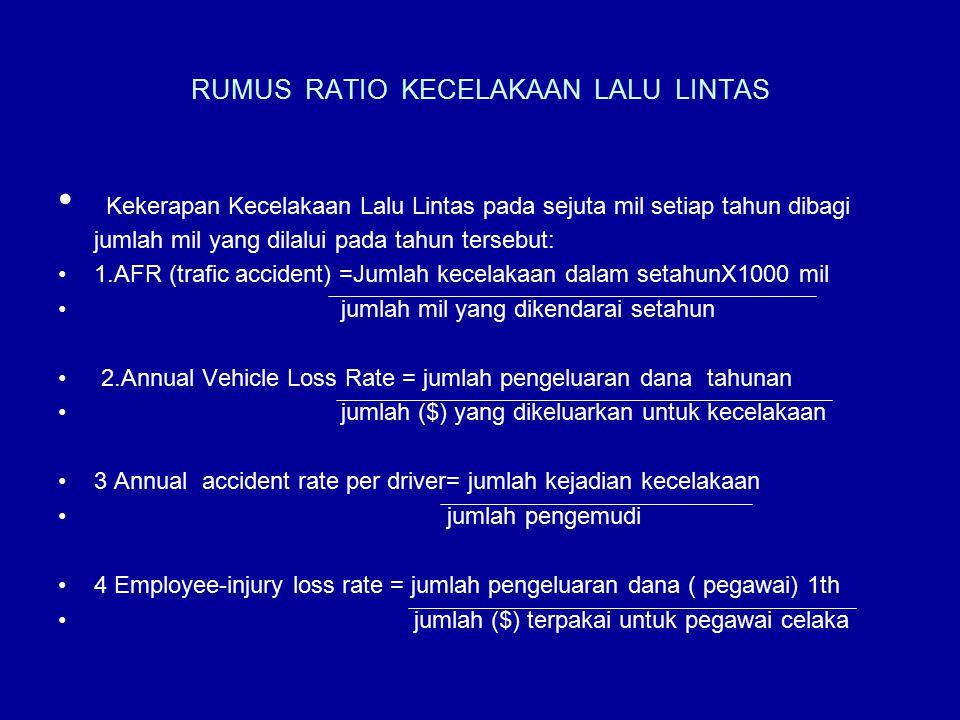 RUMUS RATIO KECELAKAAN LALU LINTAS Kekerapan Kecelakaan Lalu Lintas pada sejuta mil setiap tahun dibagi jumlah mil yang dilalui pada tahun tersebut: 1.AFR (trafic accident) =Jumlah kecelakaan dalam setahunX1000 mil jumlah mil yang dikendarai setahun 2.Annual Vehicle Loss Rate = jumlah pengeluaran dana tahunan jumlah ($) yang dikeluarkan untuk kecelakaan 3 Annual accident rate per driver= jumlah kejadian kecelakaan jumlah pengemudi 4 Employee-injury loss rate = jumlah pengeluaran dana ( pegawai) 1th jumlah ($) terpakai untuk pegawai celaka