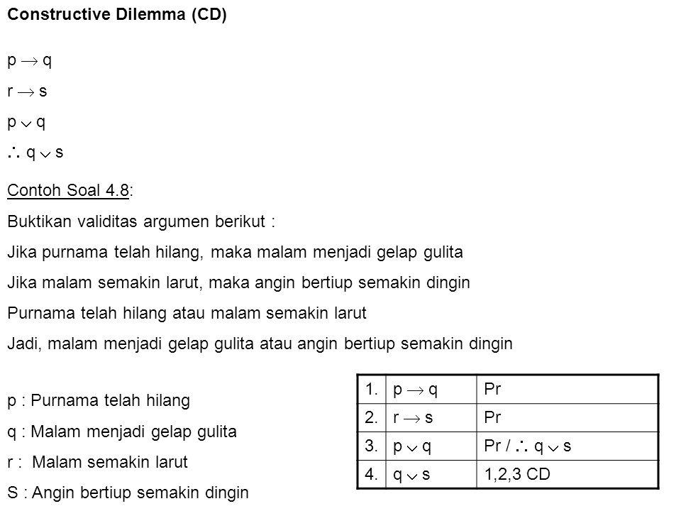 Constructive Dilemma (CD) p  q r  s p  q  q  s Contoh Soal 4.8: Buktikan validitas argumen berikut : Jika purnama telah hilang, maka malam menjad