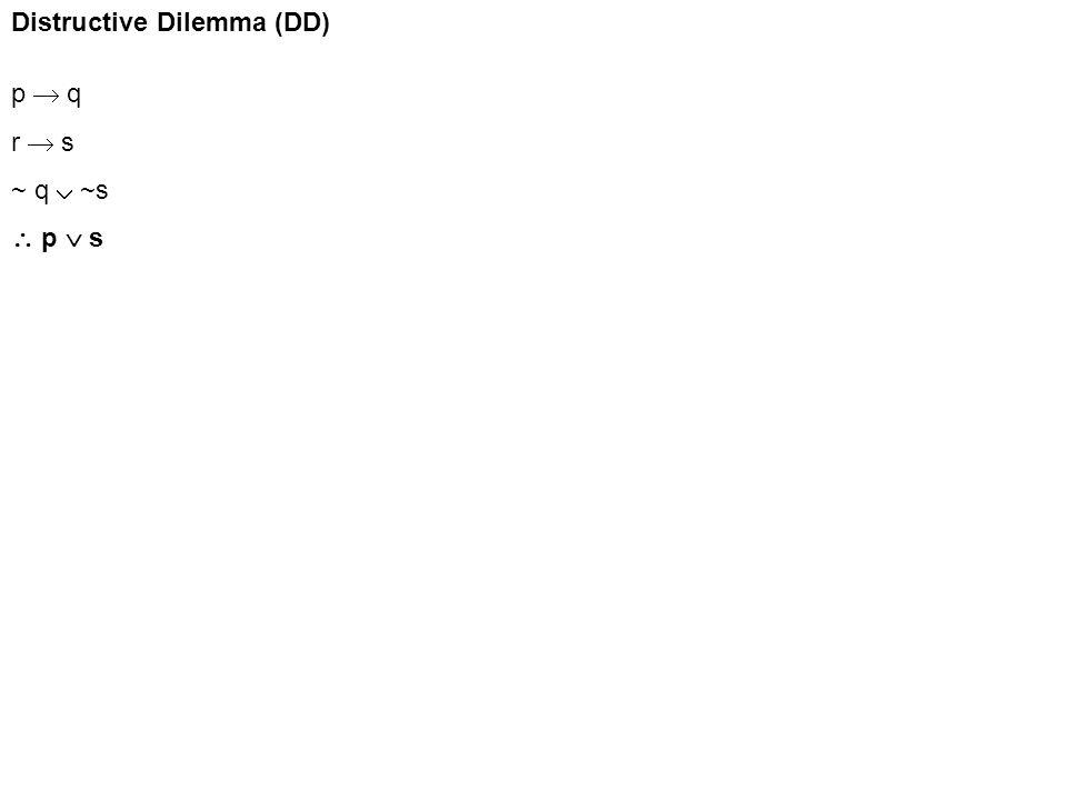 Distructive Dilemma (DD) p  q r  s ~ q  ~s  p  s