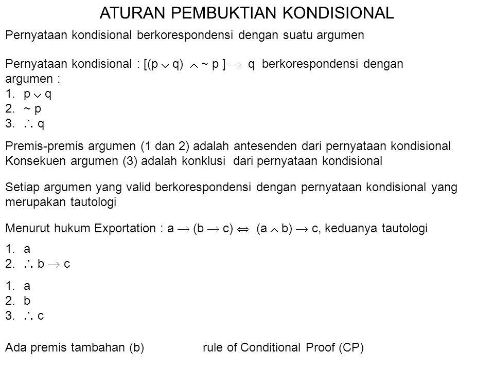 ATURAN PEMBUKTIAN KONDISIONAL Pernyataan kondisional : [(p  q)  ~ p ]  q berkorespondensi dengan argumen : 1.p  q 2.~ p 3.  q Setiap argumen yang