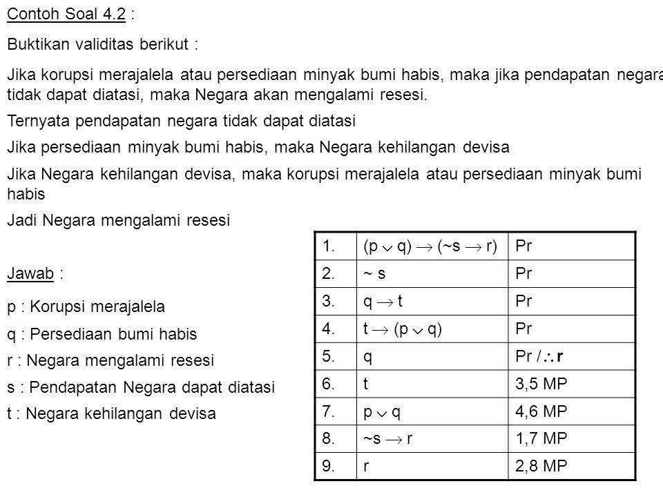 Contoh Soal 4.2 : Buktikan validitas berikut : Jawab : 1. (p  q)  (~s  r) Pr 2.~ sPr 3. q  t Pr 4. t  (p  q) Pr 5.q Pr /  r 6.t3,5 MP 7. p  q