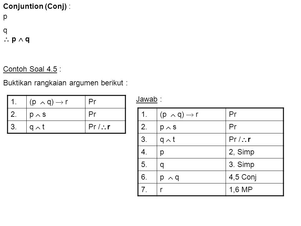 Contoh Soal 4.5 : Buktikan rangkaian argumen berikut : 1. (p  q)  r Pr 2. p  s Pr 3. q  tPr /  r Jawab : 1. (p  q)  r Pr 2. p  s Pr 3. q  tPr