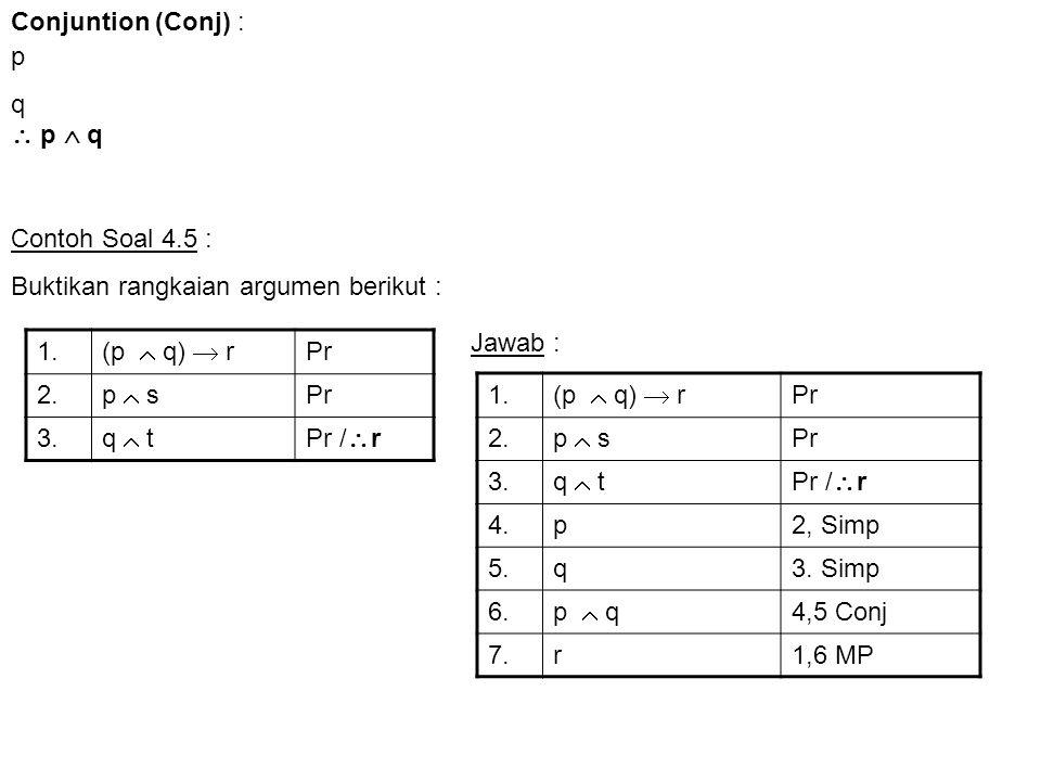 Hypothetical Syllogism (HS) : Tautologi :[ (p  q)  (q  r)]  (p  r) p  q q  r  p  r 1.