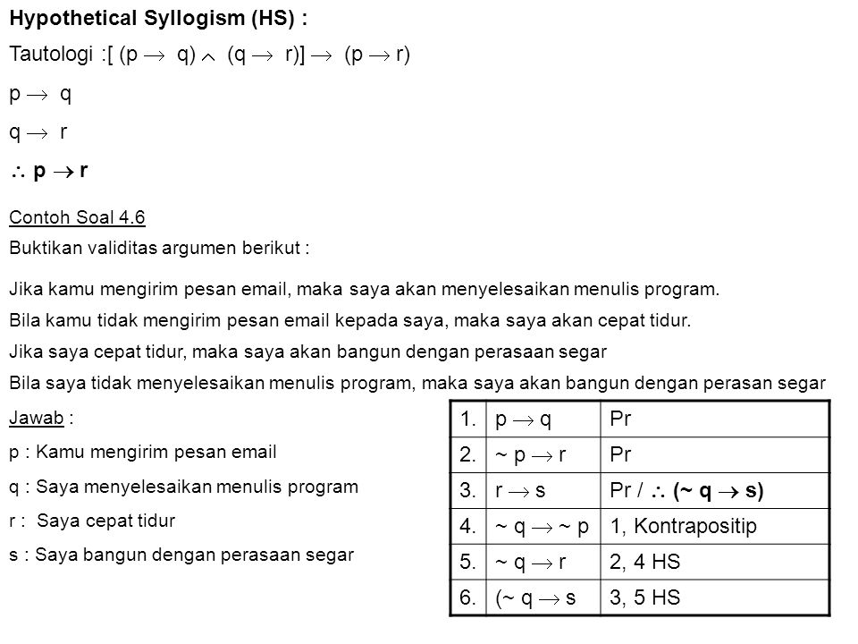 Hypothetical Syllogism (HS) : Tautologi :[ (p  q)  (q  r)]  (p  r) p  q q  r  p  r 1. p  q Pr 2. ~ p  r Pr 3. r  sPr /  (~ q  s) 4. ~ q