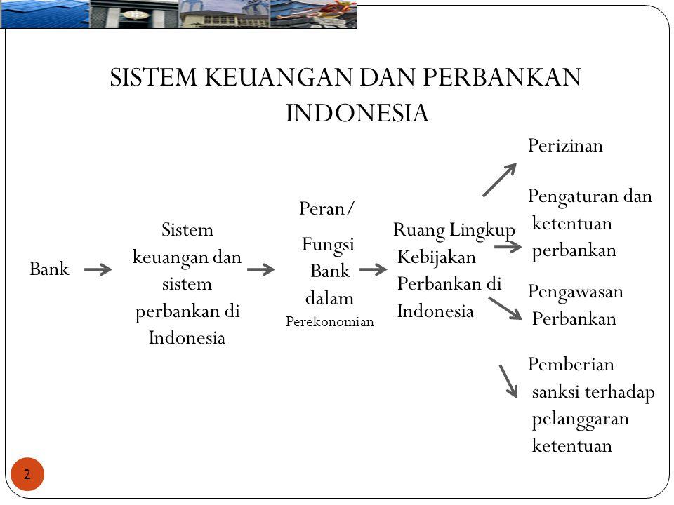 2 Bank Sistem keuangan dan sistem perbankan di Indonesia Peran/ Fungsi Bank dalam Perekonomian Ruang Lingkup Kebijakan Perbankan di Indonesia Perizina